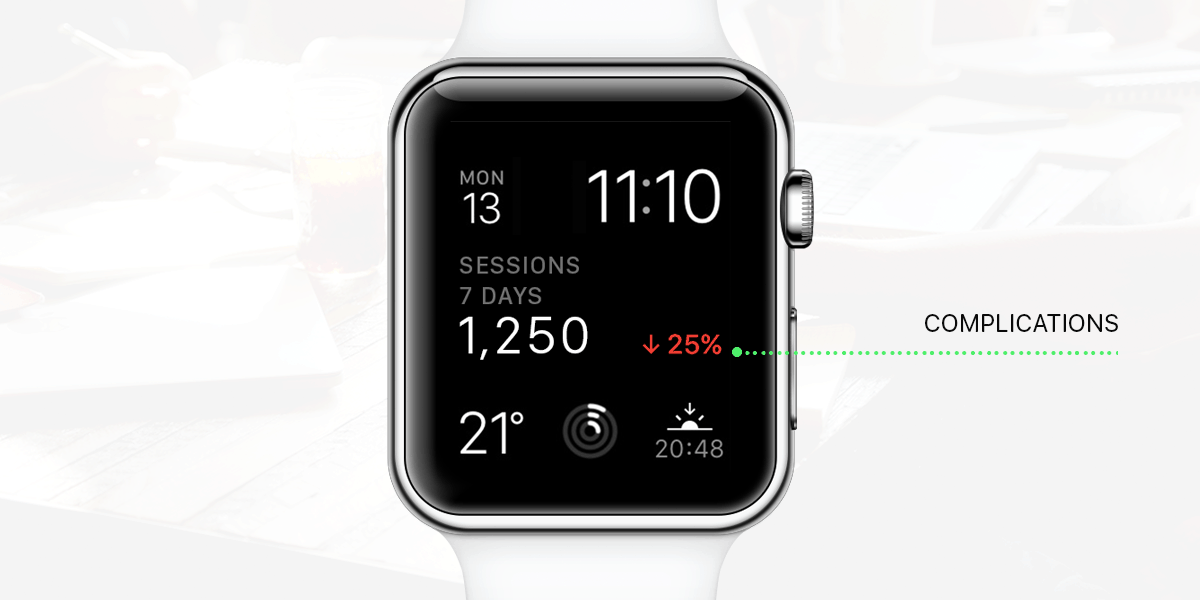 Databox for Apple Watch / Complications