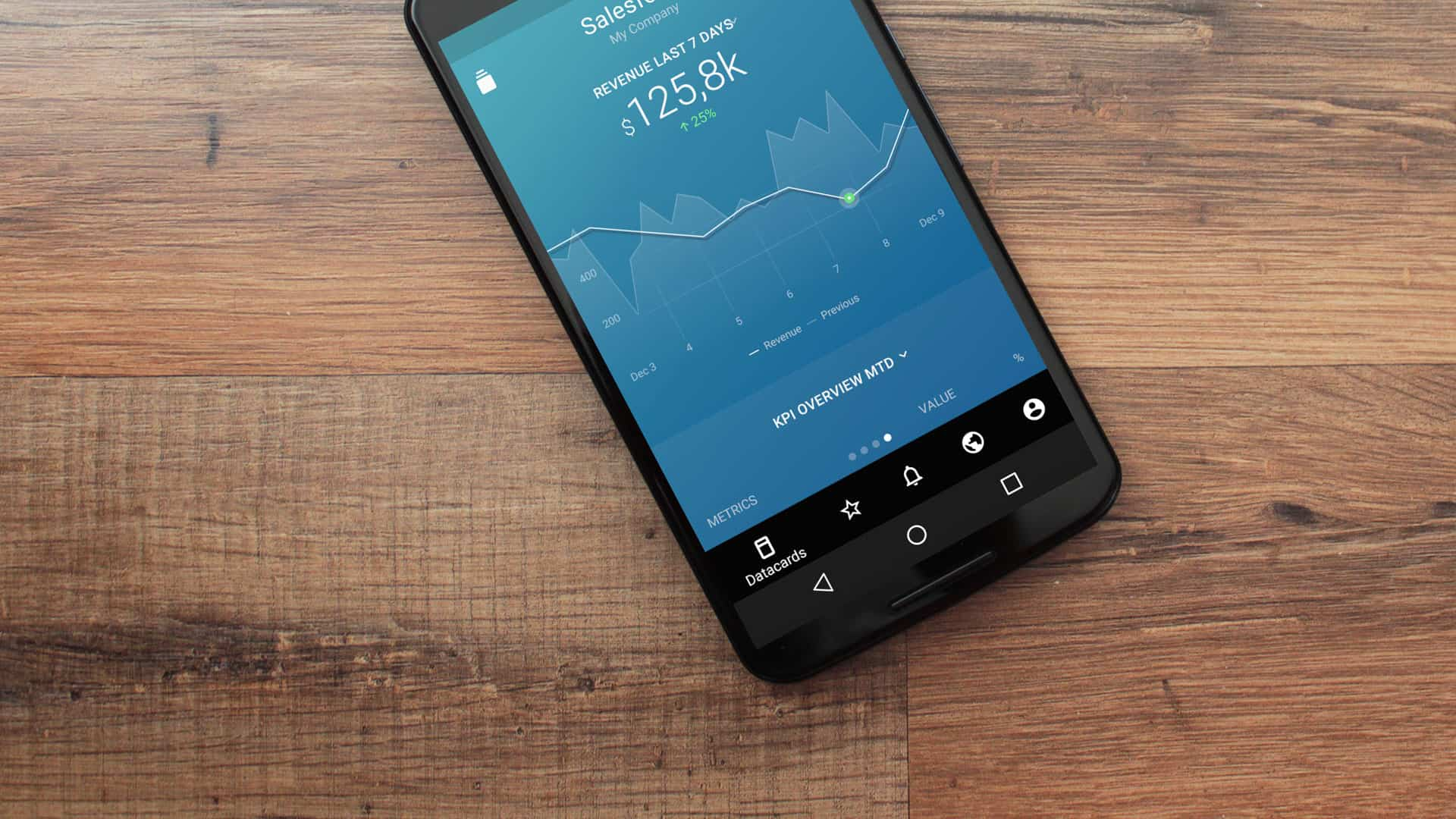 Android app redesign with bottom navigation | Databox Blog