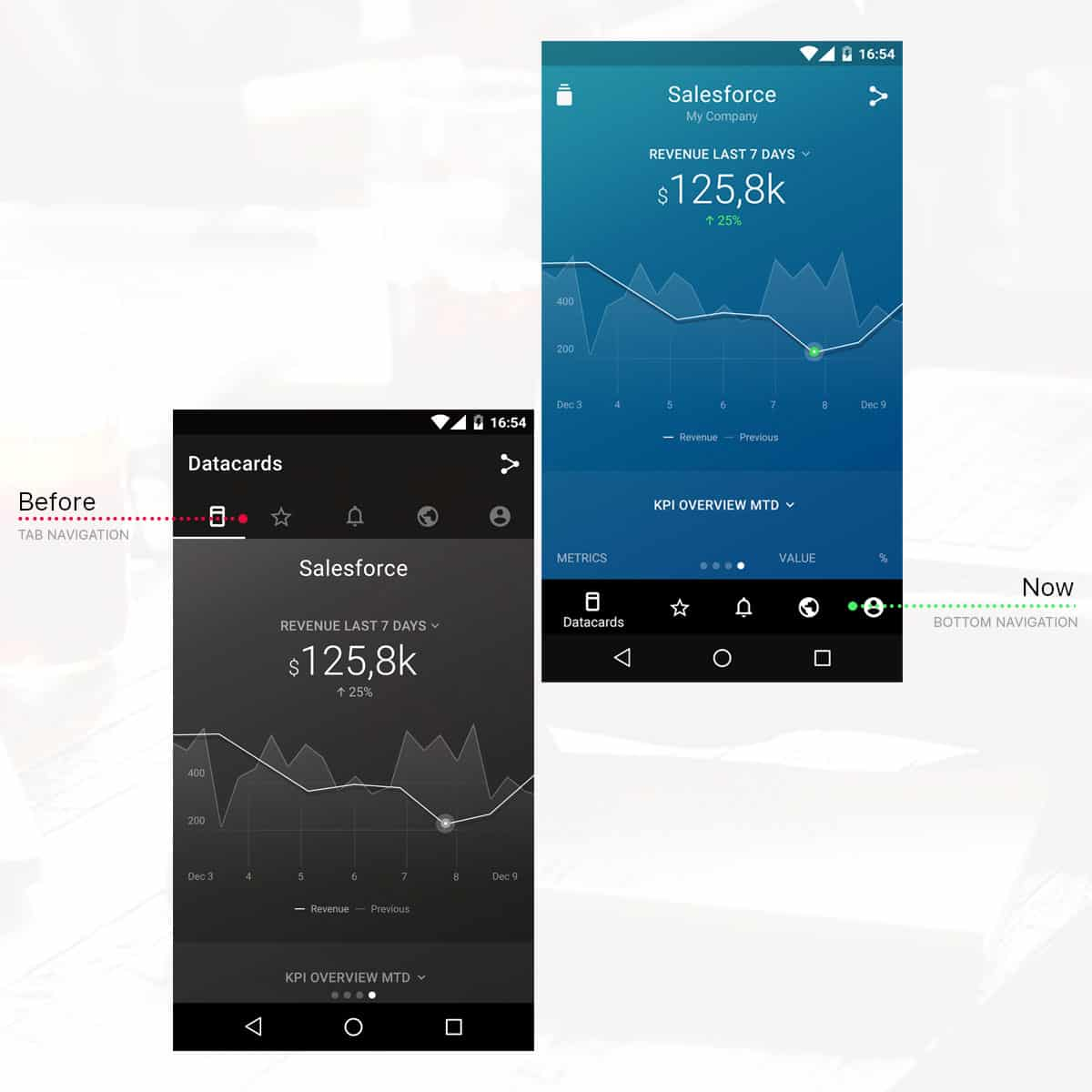 databox-android-bottom-navigation-compare