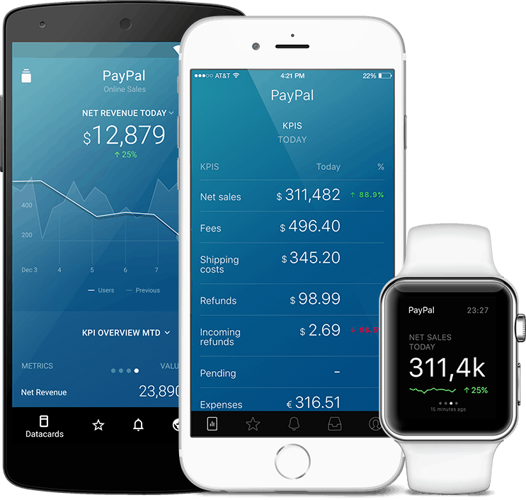 PayPal metrics and KPI visualization in Databox native mobile app