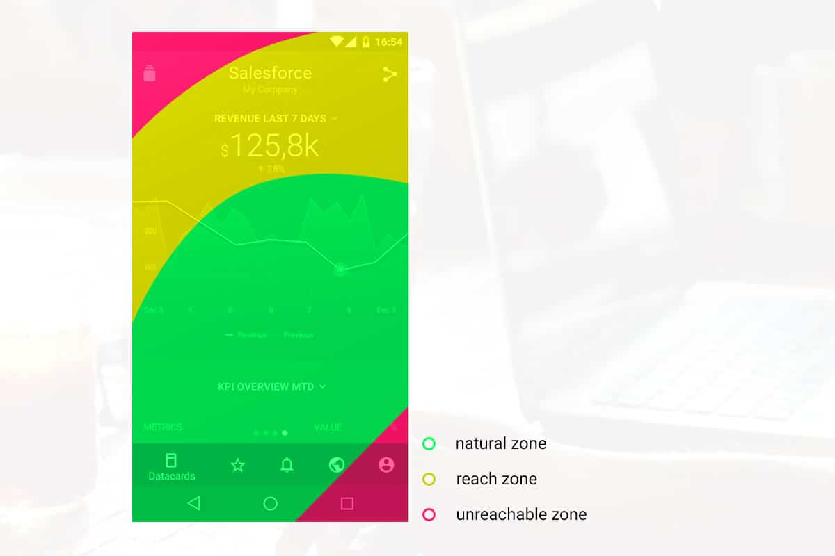 databox-android-bottom-navigation-thumb-zone
