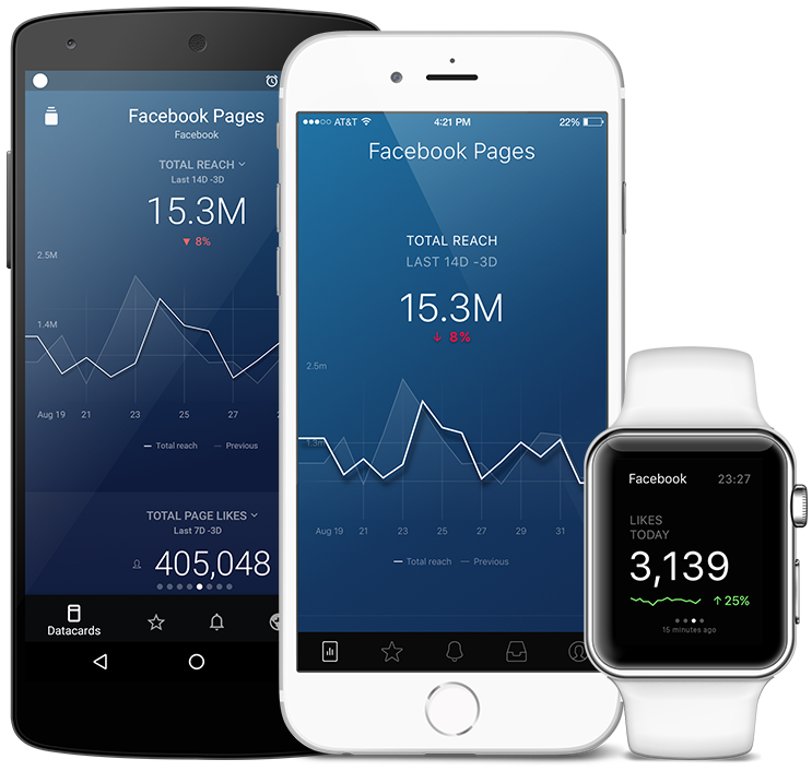 Facebook metrics and KPI visualization in Databox native mobile app