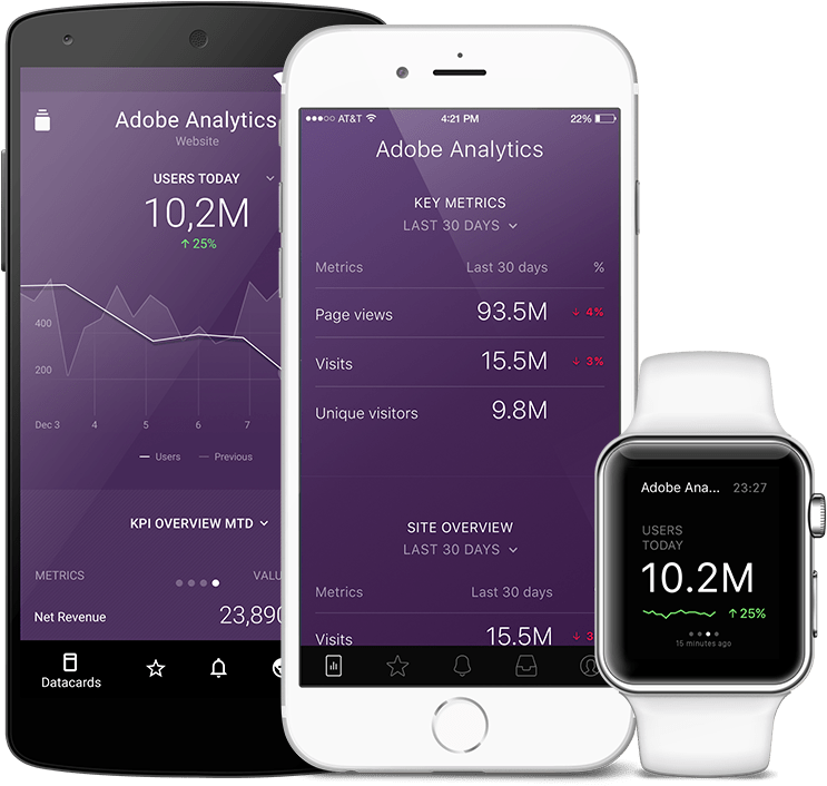 AdobeAnalytics metrics and KPI visualization in Databox native mobile app