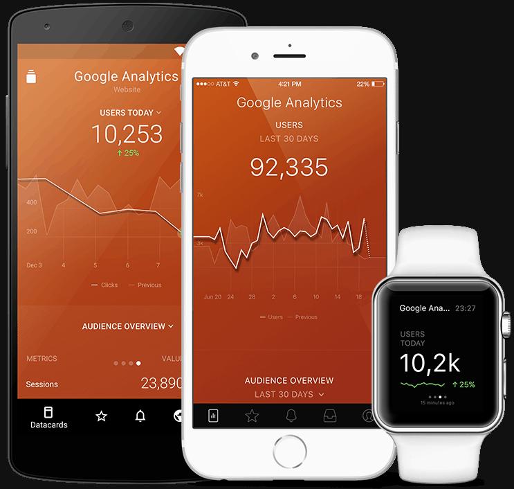 Zapier metrics and KPI visualization in Databox native mobile app