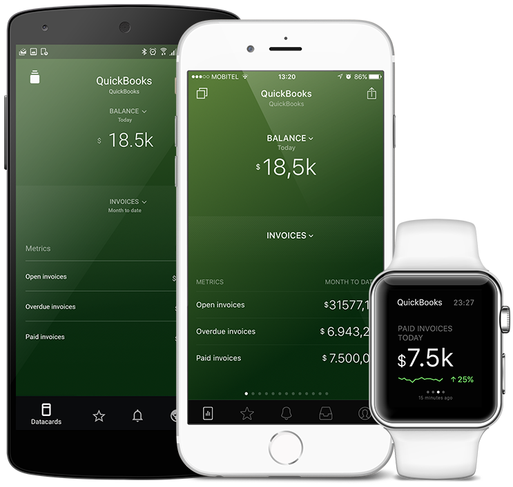 QuickBooks metrics and KPI visualization in Databox native mobile app