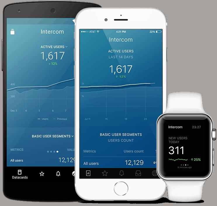 Intercom metrics and KPI visualization in Databox native mobile app