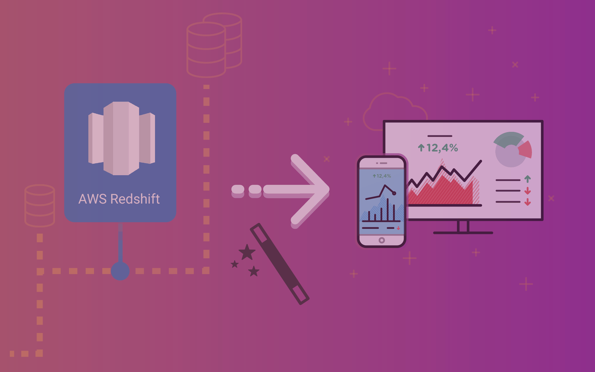 Connect your AWS Redshift Database to Databox | Databox Blog