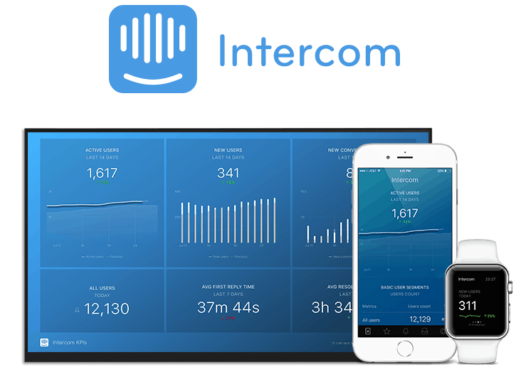 Example of Intercom dashboard and mobile app metrics on graphs and charts