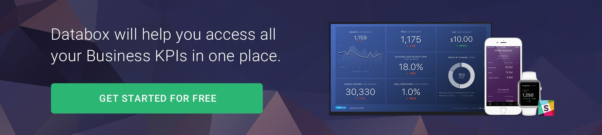 Databox will help you access all your Business KPIs in one place. A KPI dashboard every company should have on their office wall.