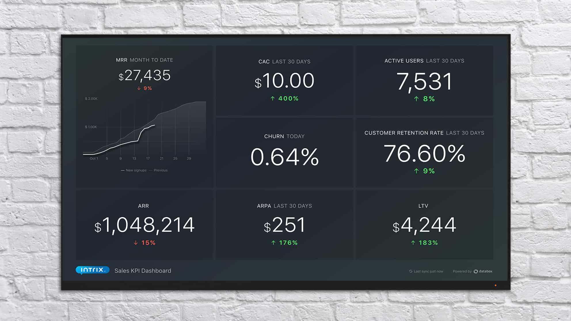 SaaS Metrics Sales