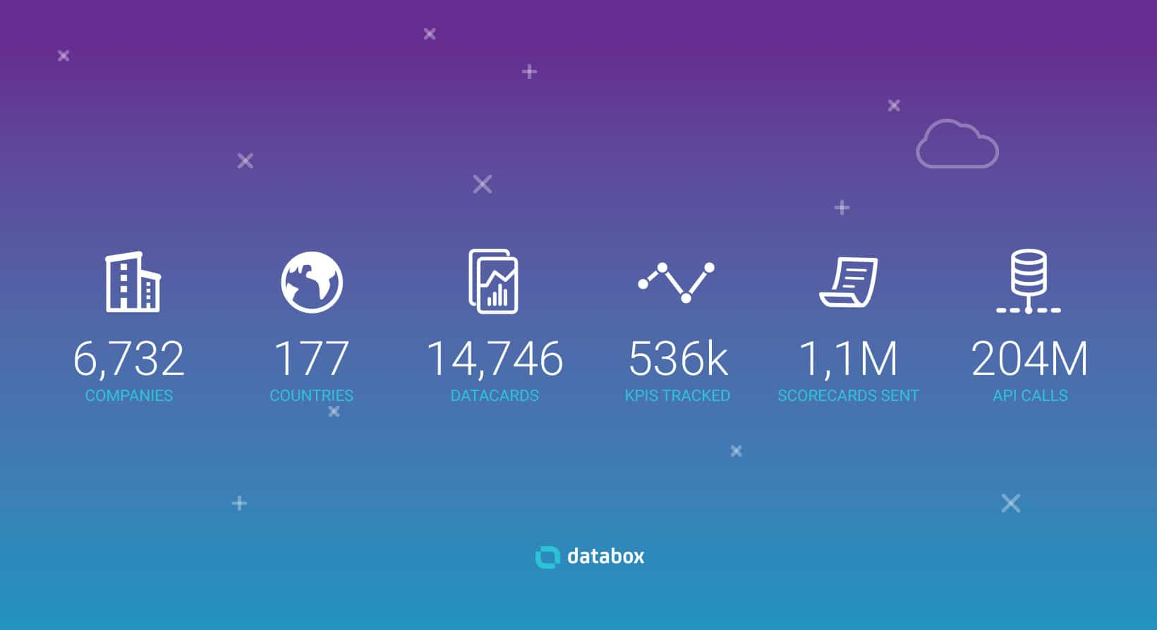 Databox in Numbers (2016 review)
