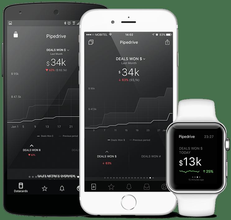 Pipedrive metrics and KPI visualization in Databox native mobile app
