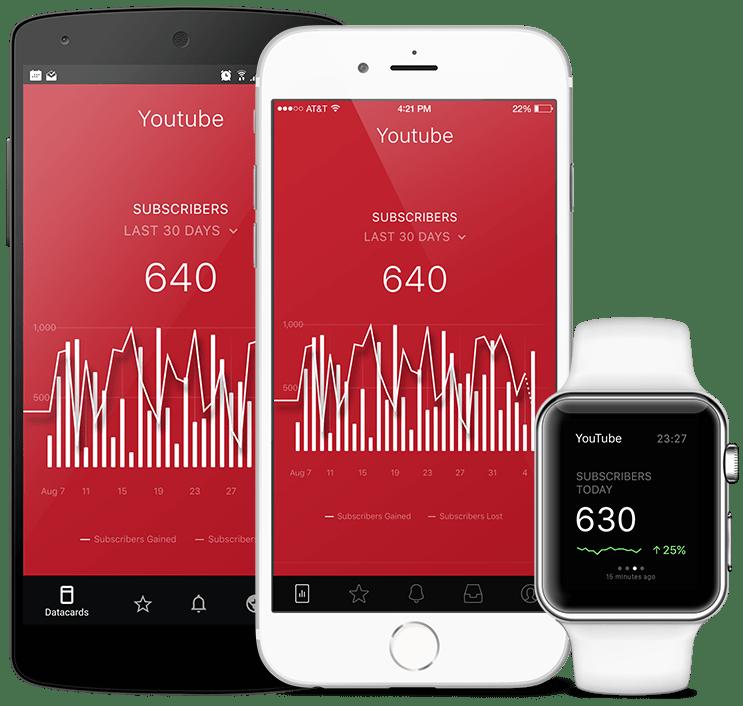 YouTube metrics and KPI visualization in Databox native mobile app