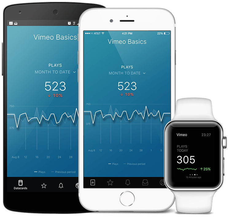 Vimeo metrics and KPI visualization in Databox native mobile app