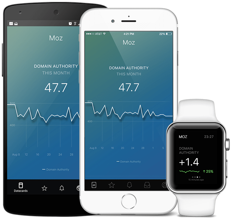 MOZ metrics and KPI visualization in Databox native mobile app
