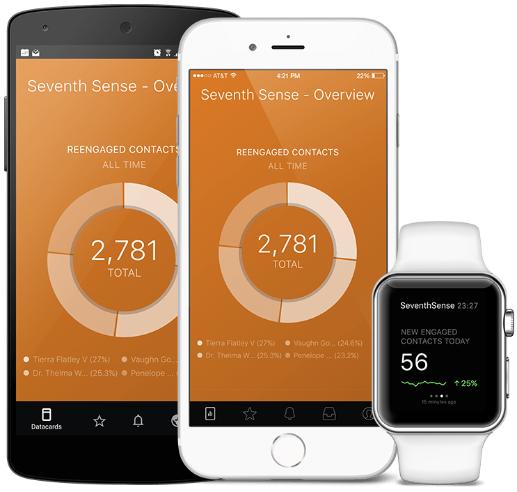 SeventhSense metrics and KPI visualization in Databox native mobile app