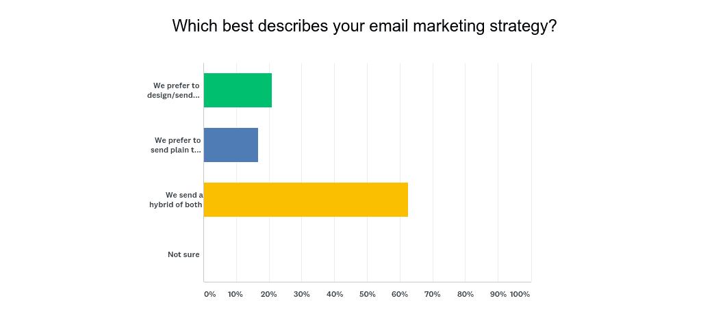 HTML_vs_plain_text_emails