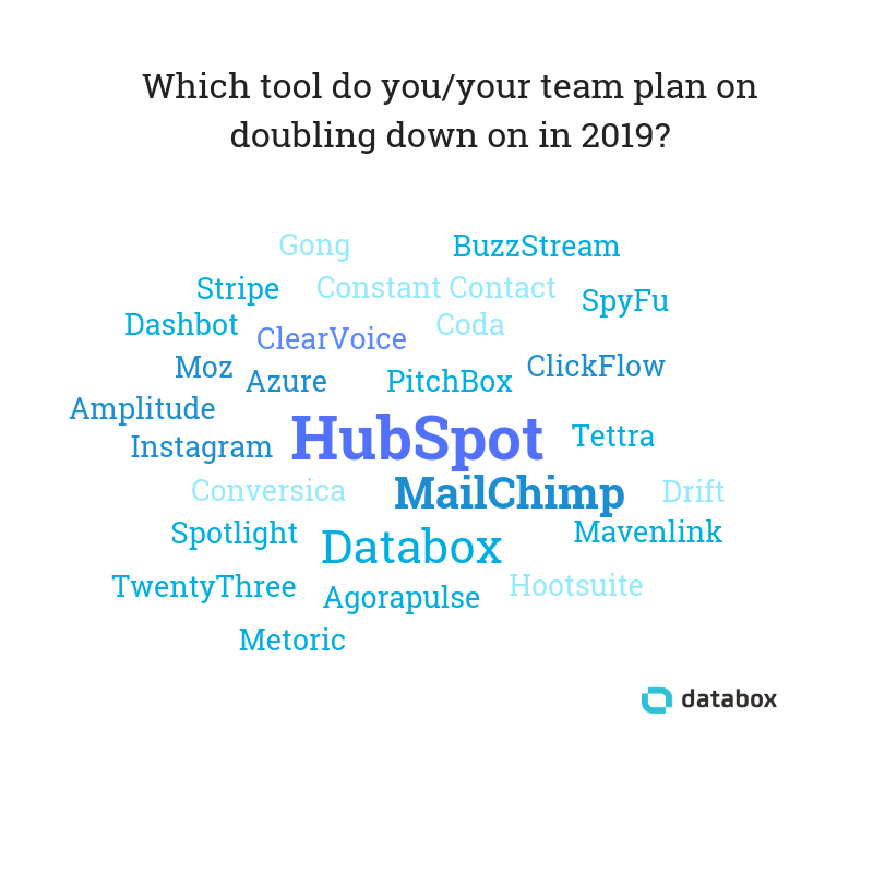 marketing tools 2019