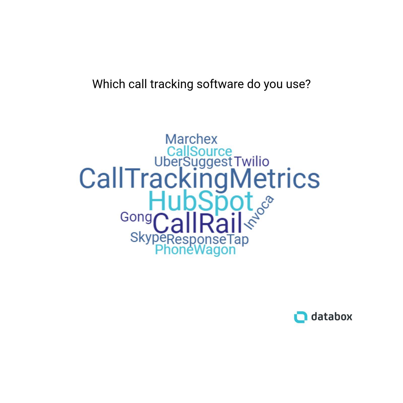 Inbound-Sales-Call-tracking-software