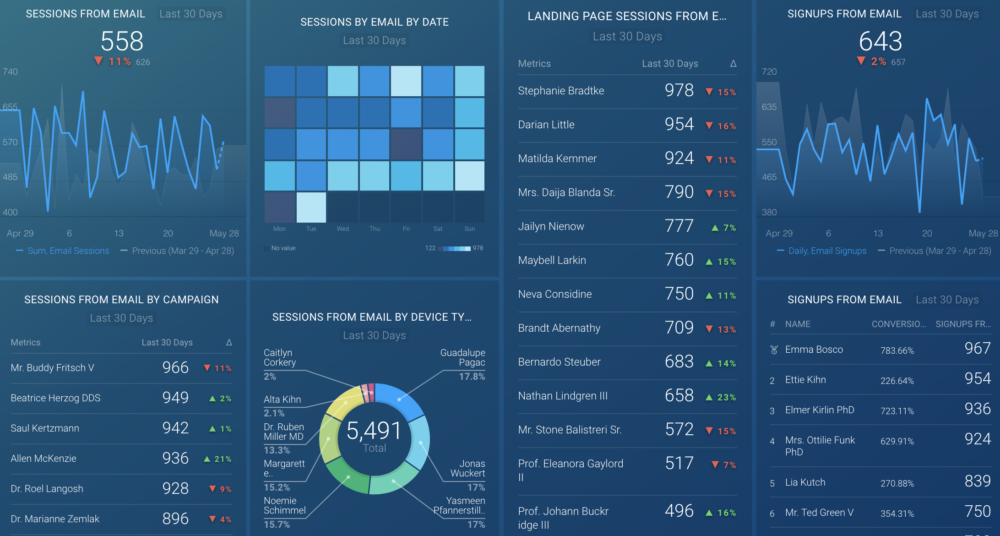 email traffic overview dashboard