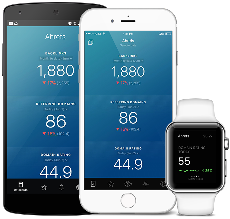 Ahrefs metrics and KPI visualization in Databox native mobile app