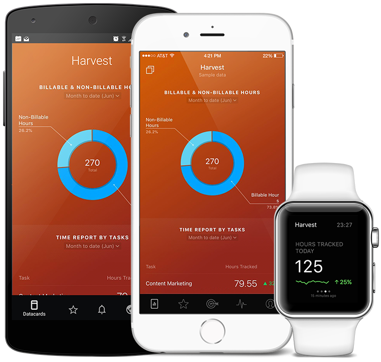 Harvest metrics and KPI visualization in Databox native mobile app