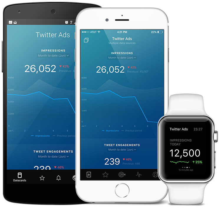 TwitterAds metrics and KPI visualization in Databox native mobile app
