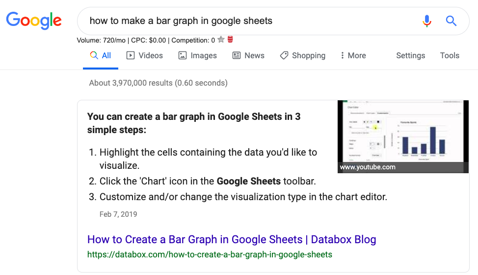 Use These 15 Featured Snippet Optimization Tips to Earn More