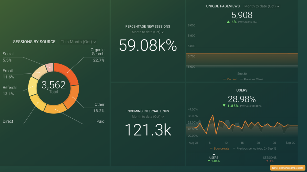 Link Analysis Dashboard