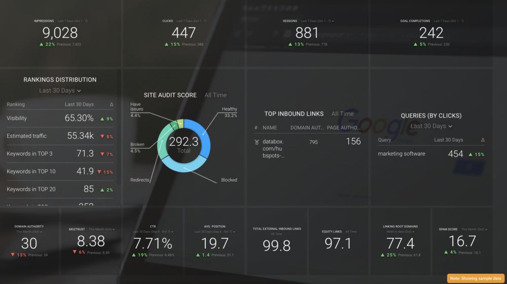 seo metrics template