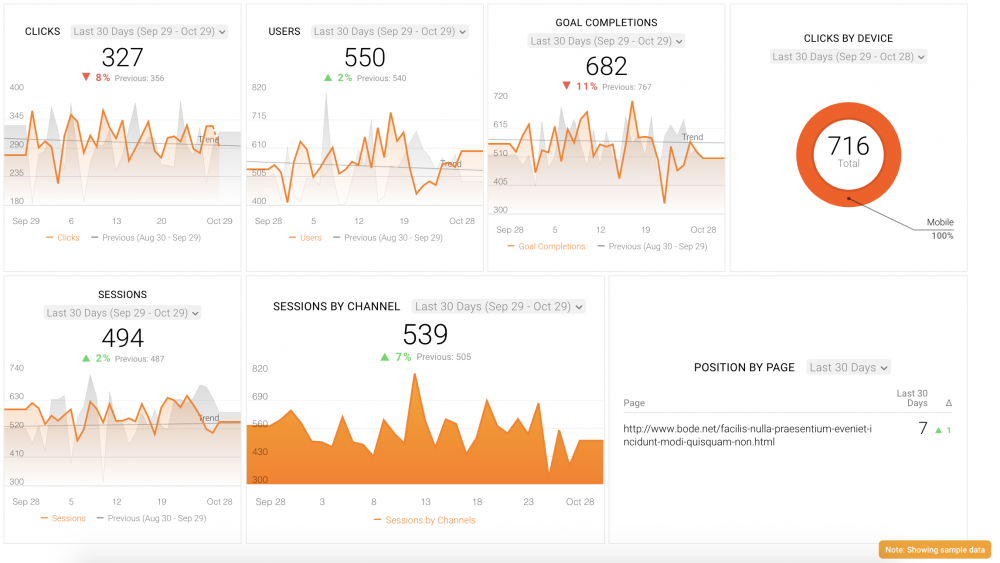 SEO dashboards for google analytics