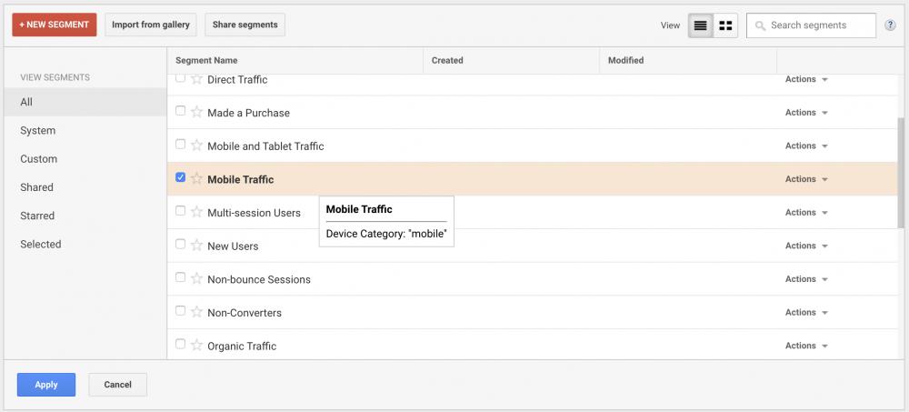 track mobile traffic google analytics