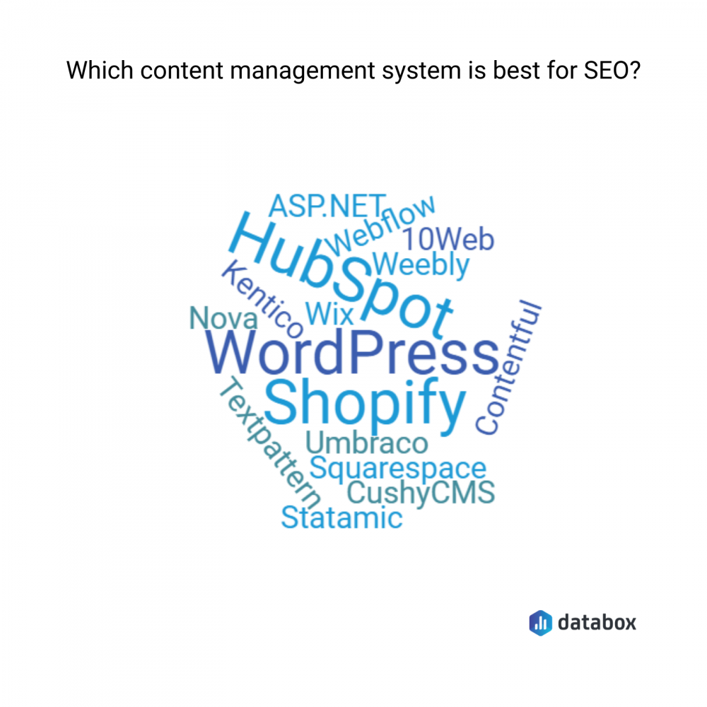 which content management system is best for SEO?