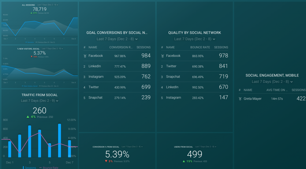 custom social media dashboard