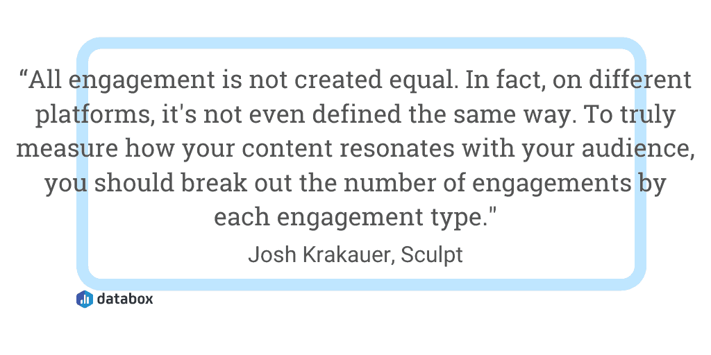 Why Should You Measure Social Media Engagement?