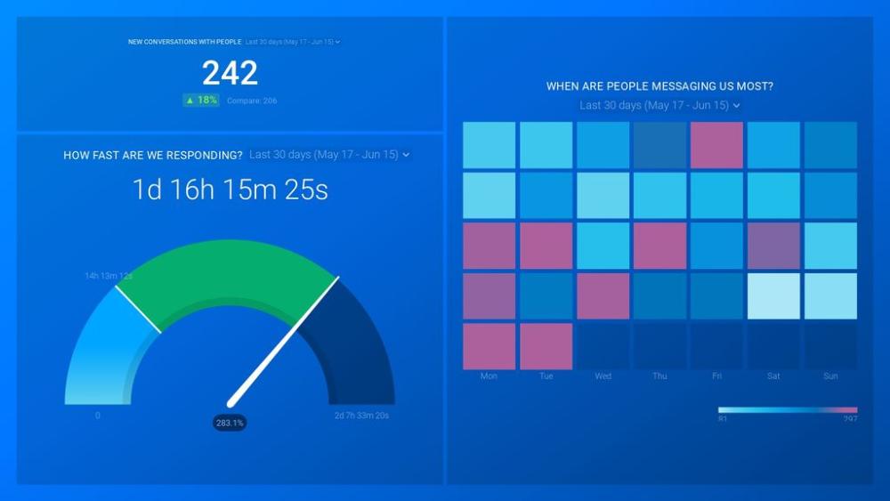 Drift Chat Essentials dashboard