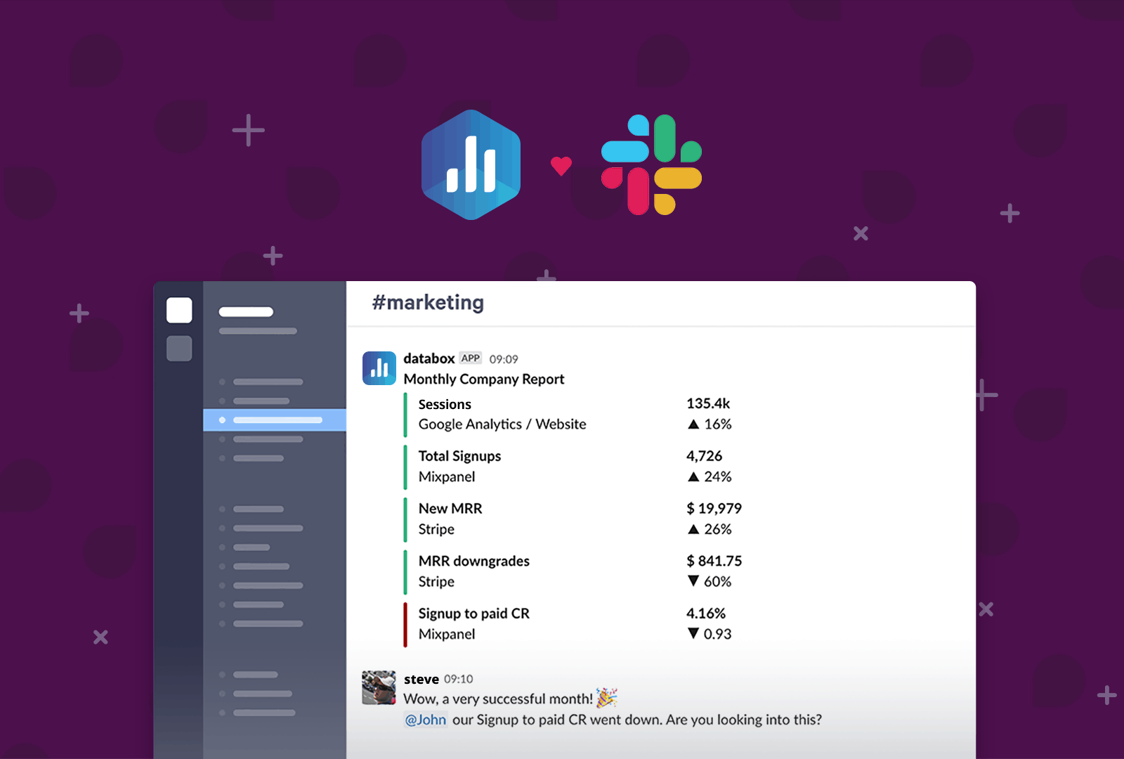 Get Performance Updates Delivered in Slack
