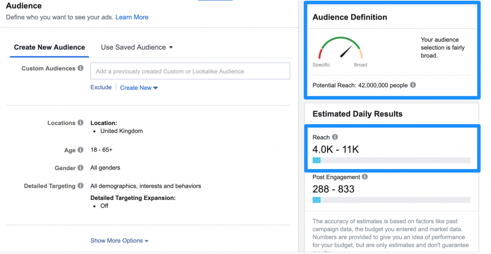 facebook ads targeting for reach