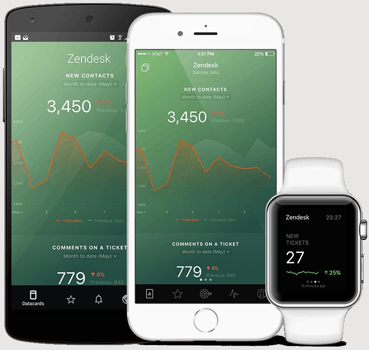 ZendeskSupport metrics and KPI visualization in Databox native mobile app