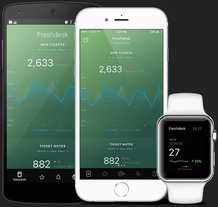 Freshdesk metrics and KPI visualization in Databox native mobile app