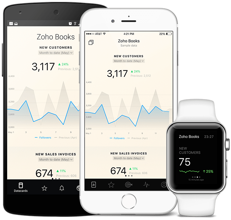 ZohoBooks metrics and KPI visualization in Databox native mobile app