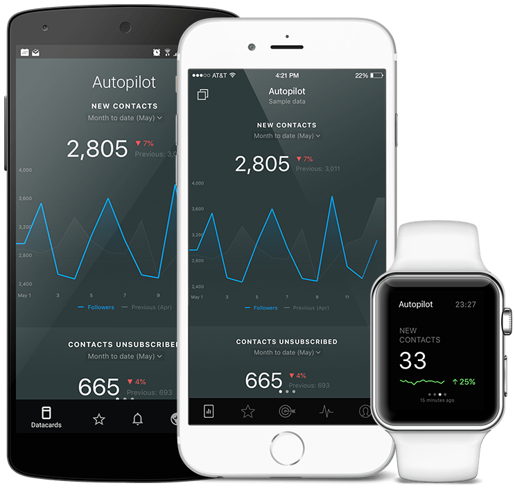 Autopilot metrics and KPI visualization in Databox native mobile app