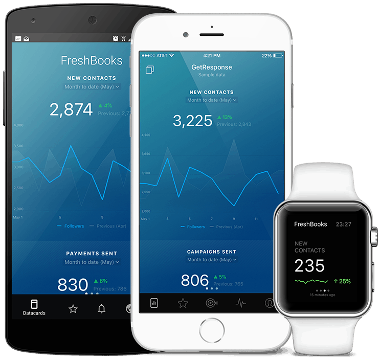 FreshBooks metrics and KPI visualization in Databox native mobile app