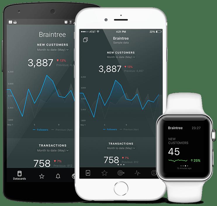 Braintree metrics and KPI visualization in Databox native mobile app