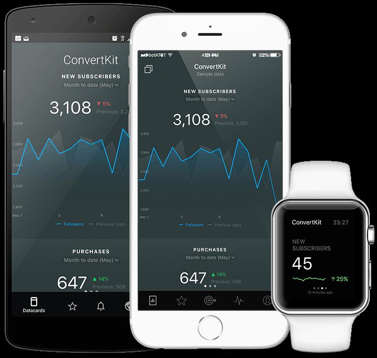 ConvertKit metrics and KPI visualization in Databox native mobile app