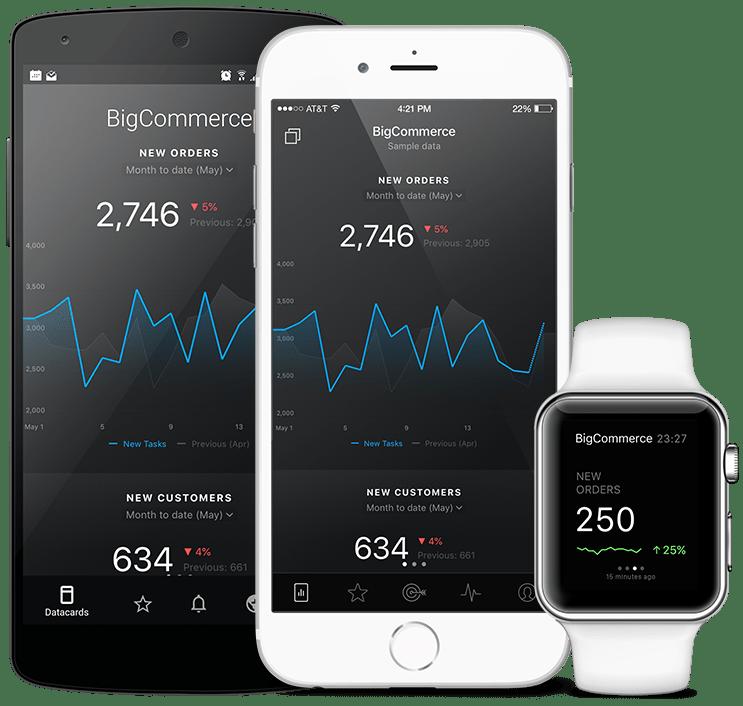 BigCommerce metrics and KPI visualization in Databox native mobile app