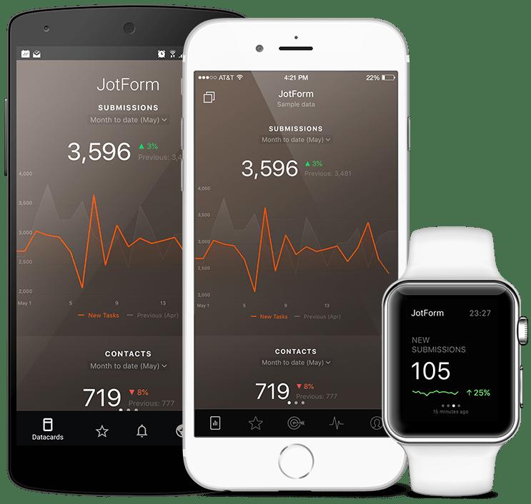 JotForm metrics and KPI visualization in Databox native mobile app