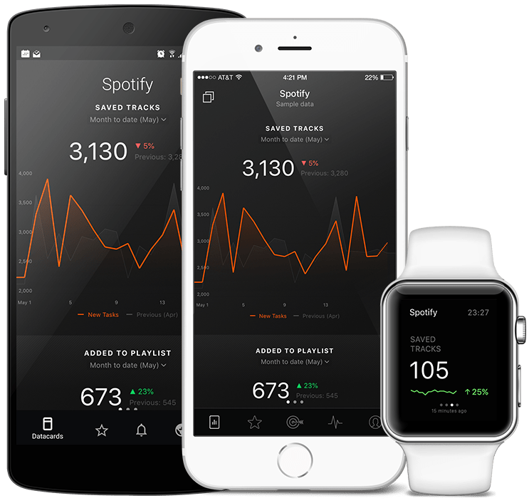 Spotify metrics and KPI visualization in Databox native mobile app