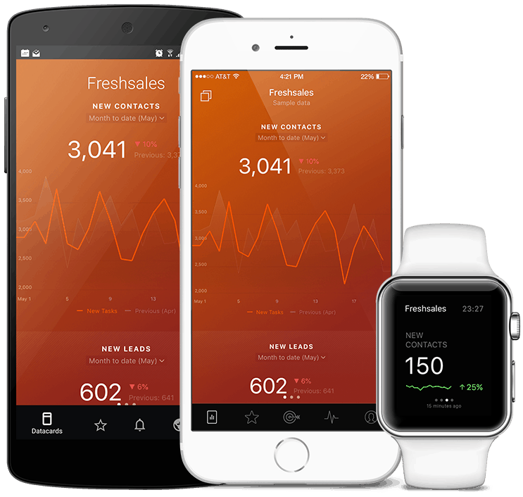 Freshsales metrics and KPI visualization in Databox native mobile app