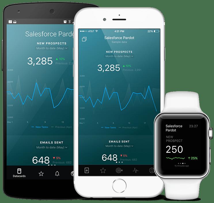 SalesforcePardot metrics and KPI visualization in Databox native mobile app